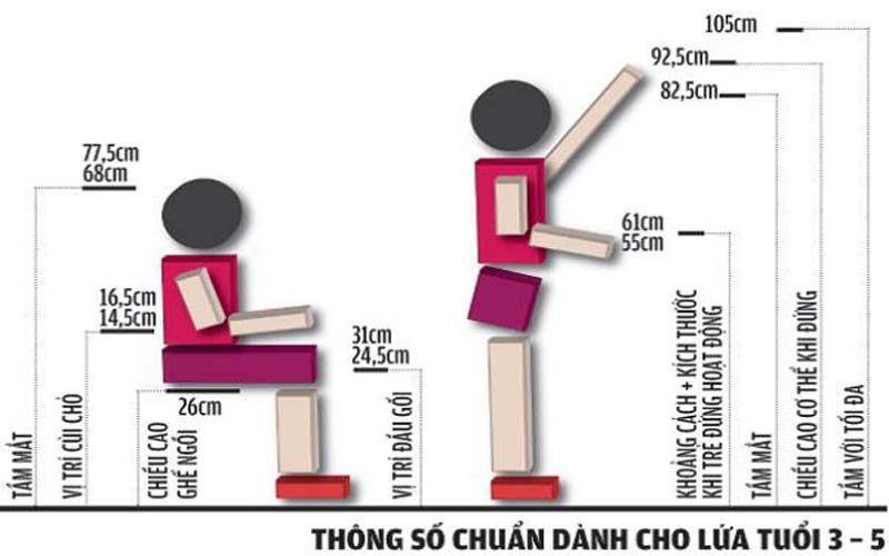 Kích thước bàn ghế cho trẻ mầm non theo tiêu chuẩn